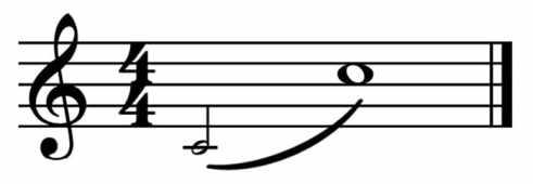 """Représentation d'un port de voix sous forme d'appoggiature pour l'article """"Les types d'abréviation musicale"""""""