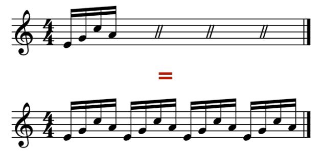 """Abréviation de motifs identiques dans une même mesure pour l'article """"Les types d'abréviation musicale"""""""