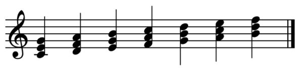 """Enchaînement des accords dans la tonalité de Do Majeur pour l'article """"Harmonisation Gamme Majeure"""""""