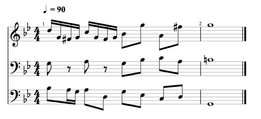 Fin de la Fugue en Sol mineur BWV 578 de J.S. Bach se terminant par une Tierce Picarde