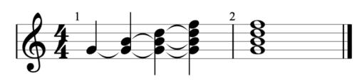 """Illustration schématique des 4 notes de l'accord de Sol7 intégrant le triton pour l'article """"Le Triton Musical"""""""