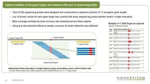 Nanostring Hyb&Seq 22
