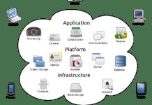 Definisi Cloud Computing
