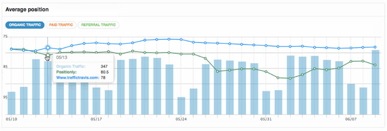 google analytics with positionly