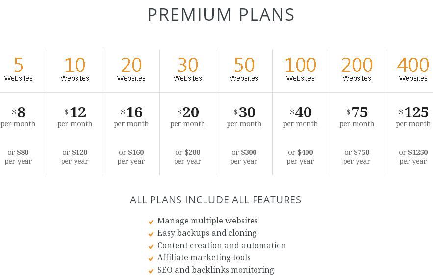 cms commander premium plan