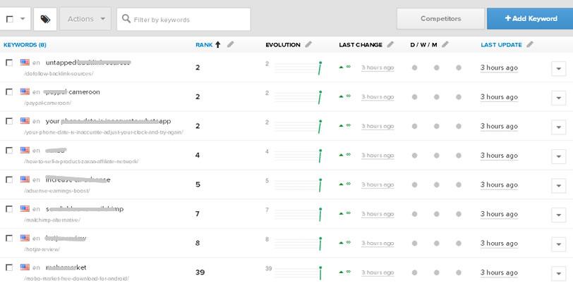 Search rank tracker tool