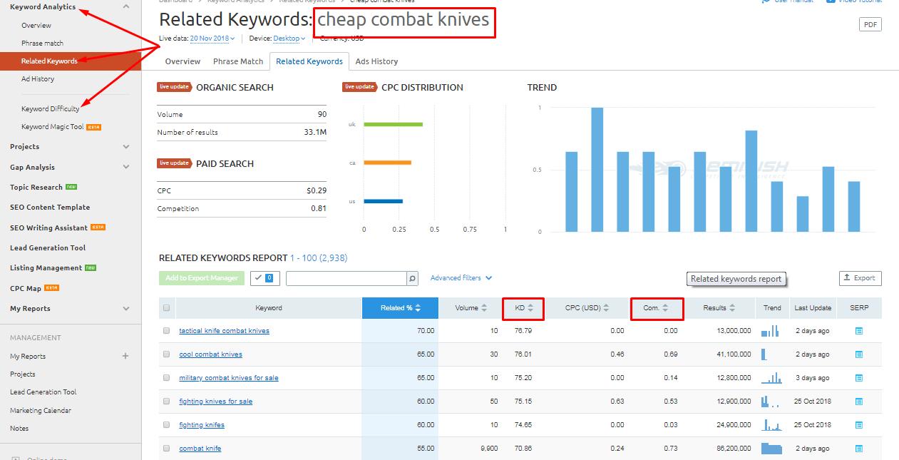 keyword tool details
