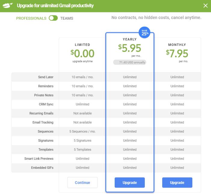 right inbox prices