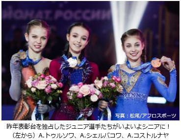 「ロシアフィギュアスケート選手権2020」全種目・全滑走 生中継&LIVE配信!