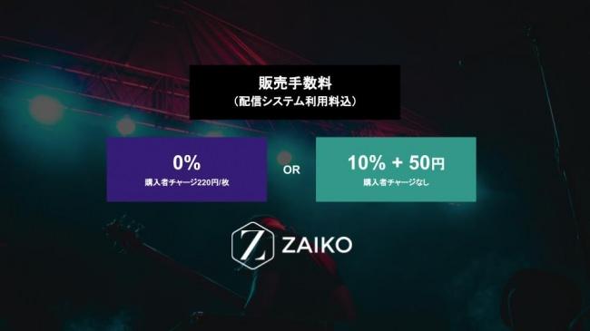 「ZAIKO」電子チケット制 有料ライブ配信に新機能!主催者の配信チケット販売手数料を0%に設定できる機能を5月15日にリリースします!さらにサブスクリプションサービスも遂にスタート!