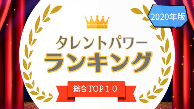 「タレントパワーランキング」最新調査の総合トップ10を発表‼