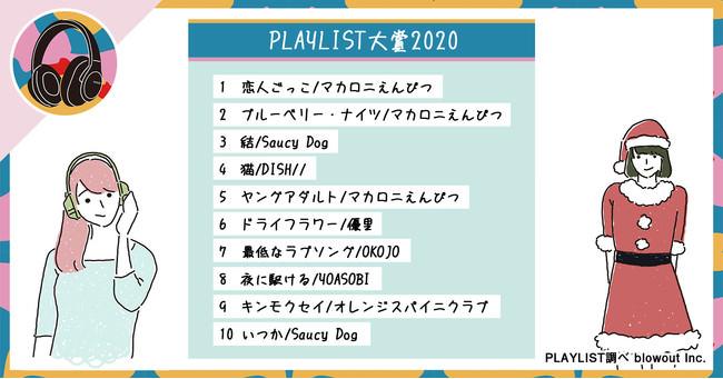 【PLAYLIST大賞2020】をインスタ音楽メディア「PLAYLIST」が発表!<人気上位は、マカロニえんぴつ、Saucy Dog、あいみょん>