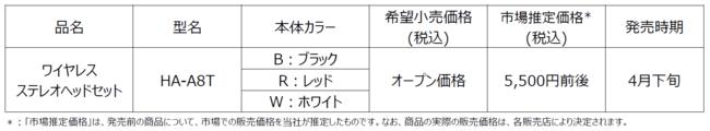 完全ワイヤレスイヤホン「HA-A8T」を発売
