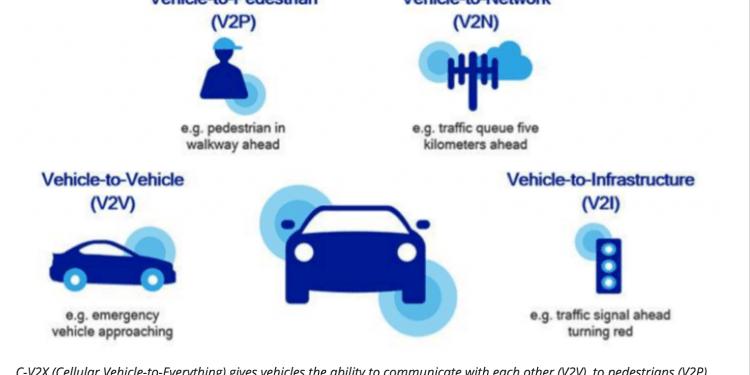 v2v vehicle-to-vehicle