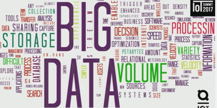 big data cisco
