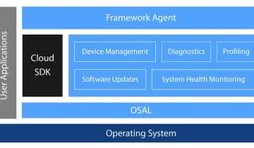 mentor embedded IoT framework