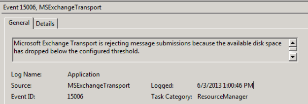 Microsoft Exchange Transport is rejecting message submissions because the available disk space has dropped below the configured threshold.