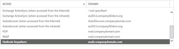 specify-cert-domains-more