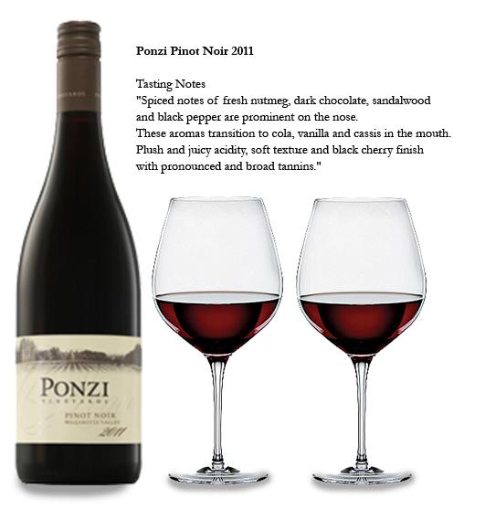 Ponzi Pinot Noir Paring