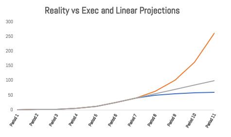 IMAGE 7 - Reality vs Exec