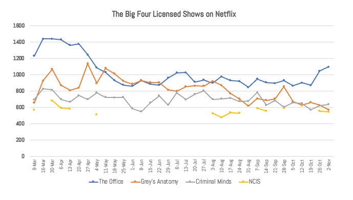 IMAGE 1 - Chart of Top 4