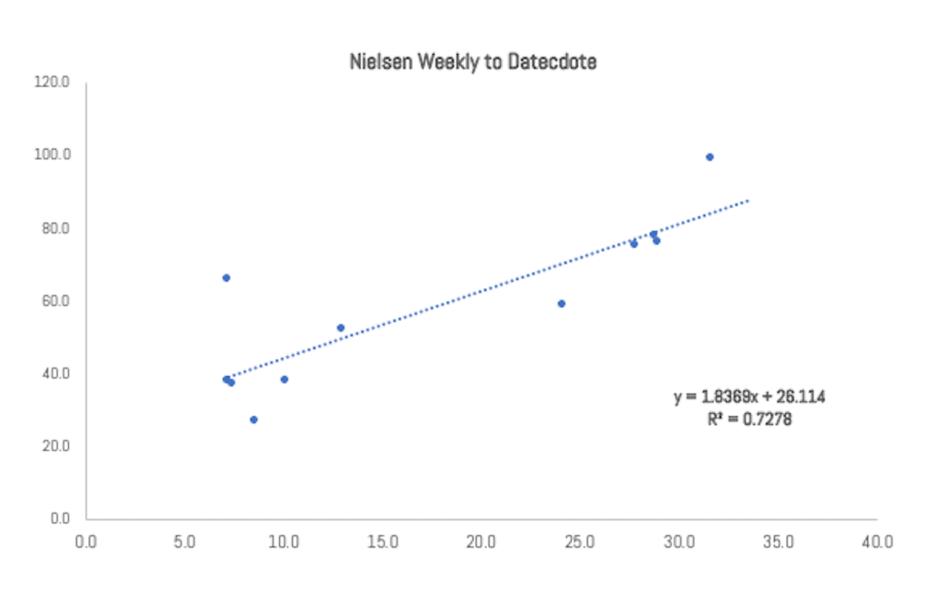 IMAGE 9 - Correlation table