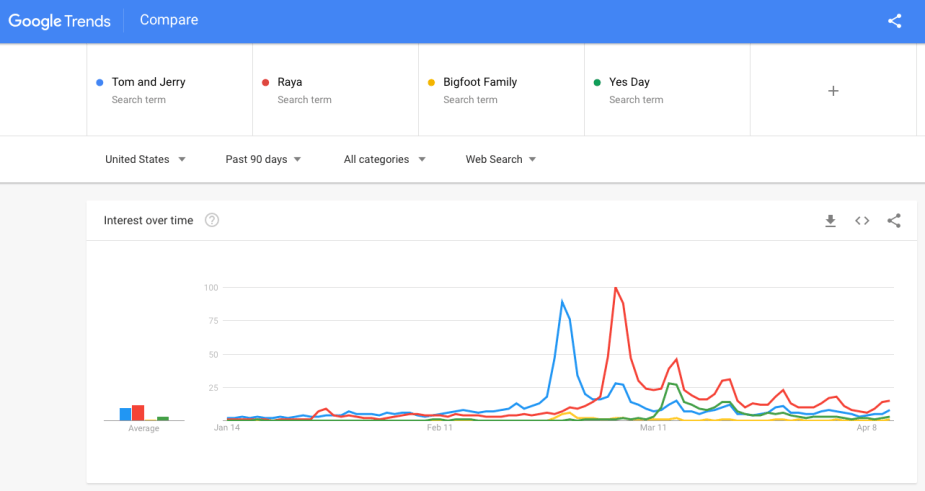 IMAGE 6 - G Trends