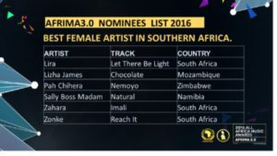AFRIMA 2016 Nominees List