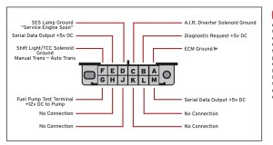How to Read Diagnostic Trouble Codes  High Performance