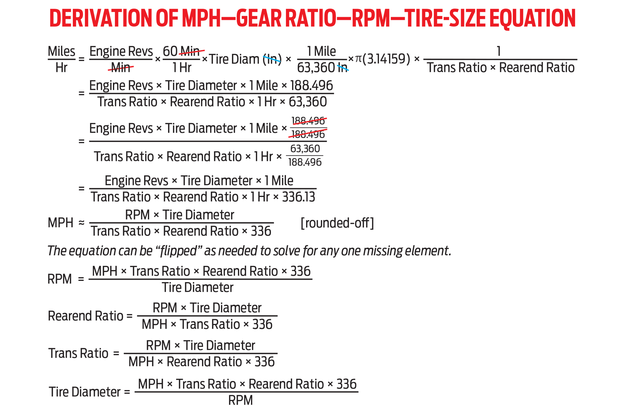 Where Does The 336 Come From In The Speed Rpm Gear Ratio Tire Size Formula
