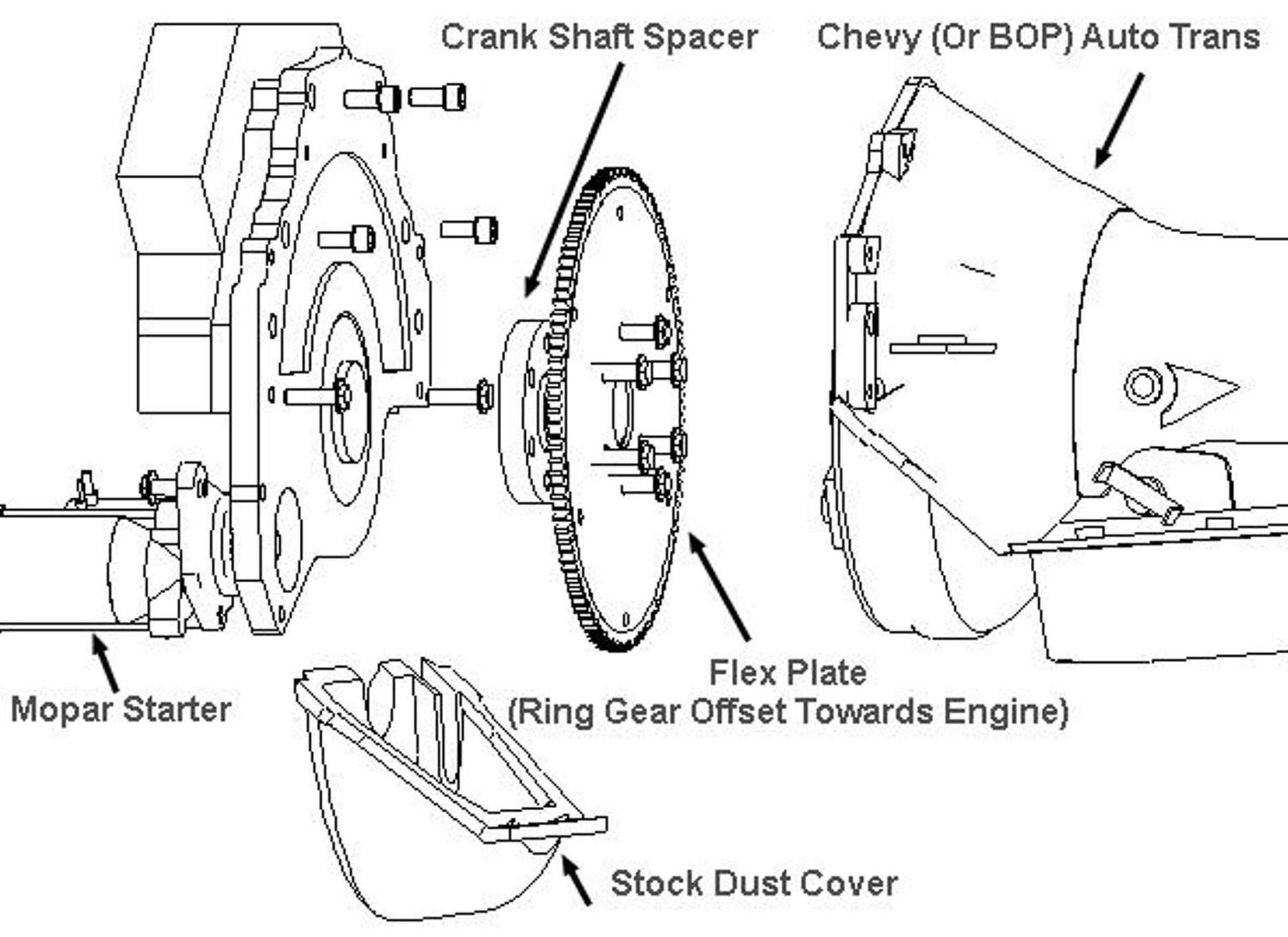 Turbo 400 Transmission Diagram Autos Post