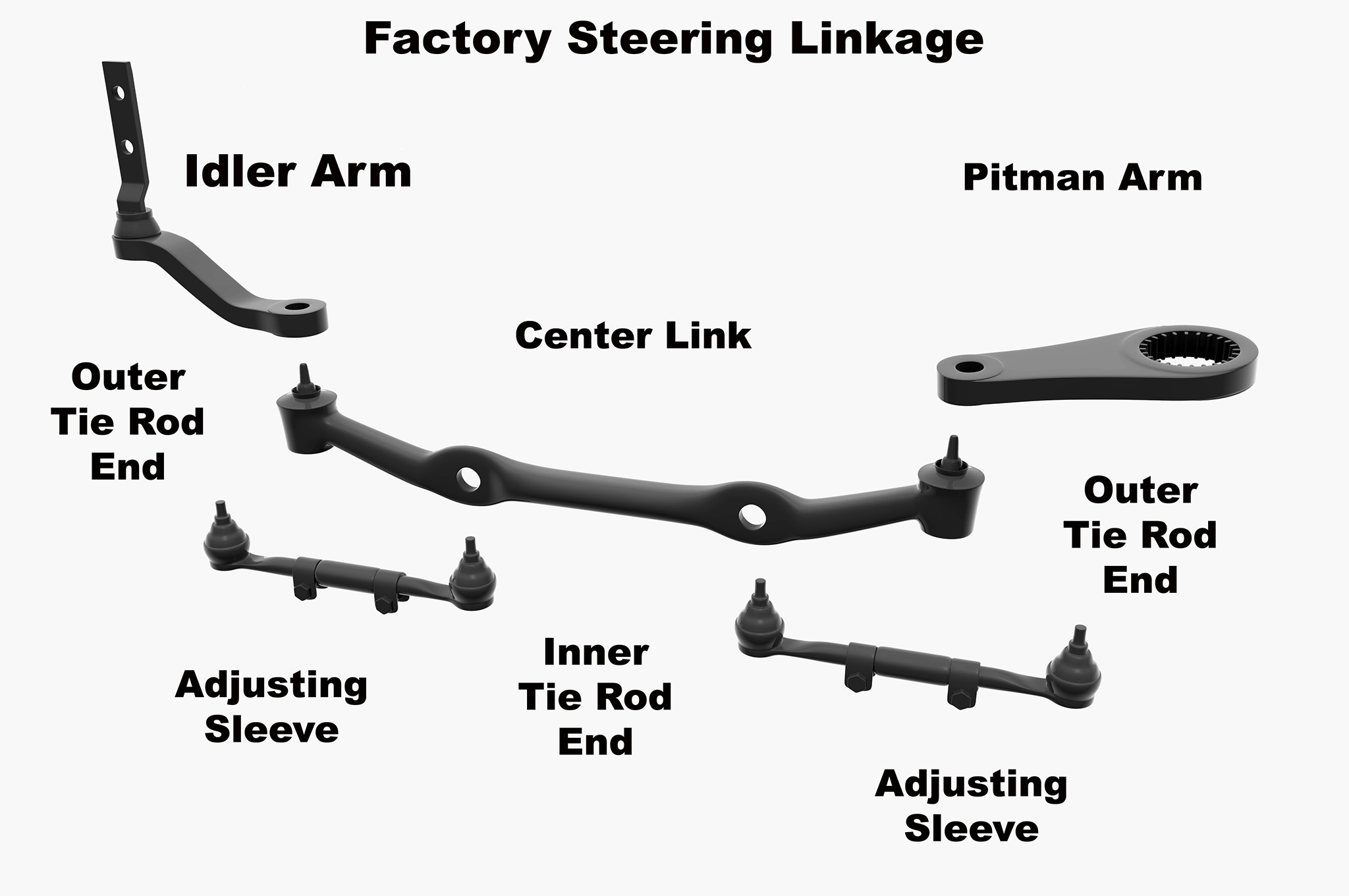 Steering Systems 101 Rack And Pinion Vs Recirculating