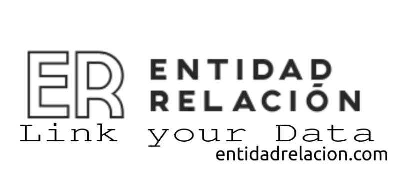 Presentación del Blog Entidad Relación