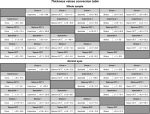 Reproducibility of Retinal Thickness Measurements on Normal and Pathologic Eyes by Different Optical Coherence Tomography Instruments