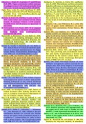 citation categorization