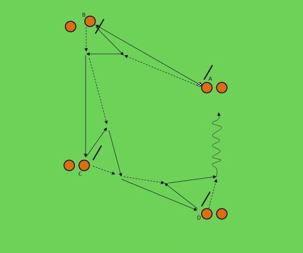 Seance D Entrainement Technique Ameliorer Les Passes Courtes En Une Touche My Football Club
