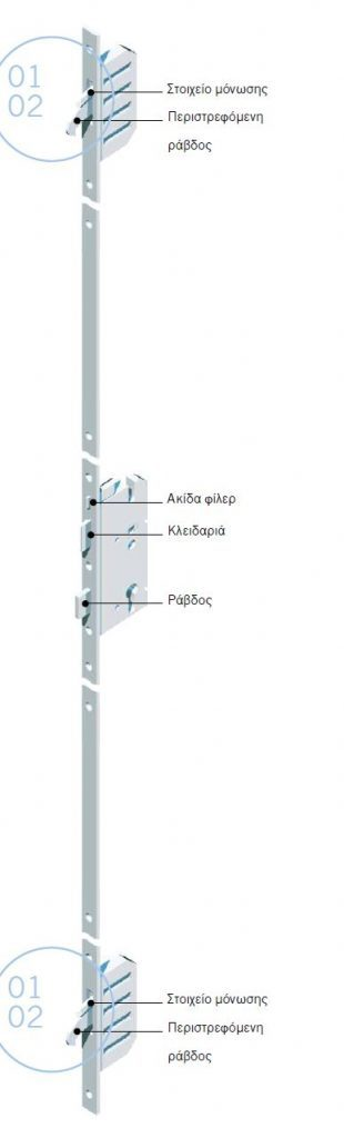 Κλειδαριά αυτόματη μαγνητική κεντρικής εισόδου