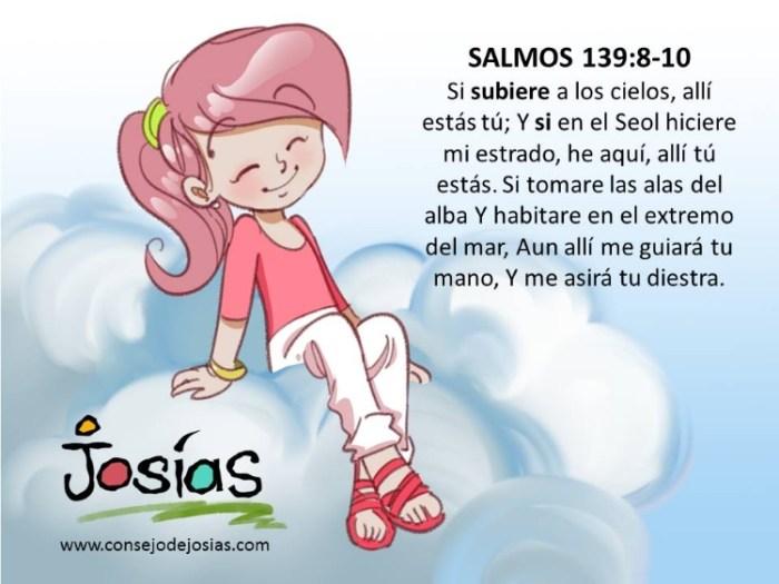 Salmo 139: 8-10