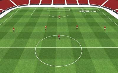 Sistema de Futbol 7 (1-1-4-1)