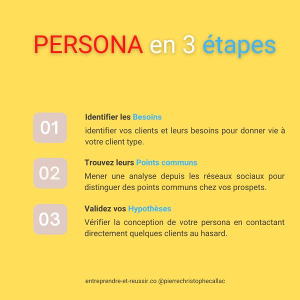 créer son persona en 3 étapes