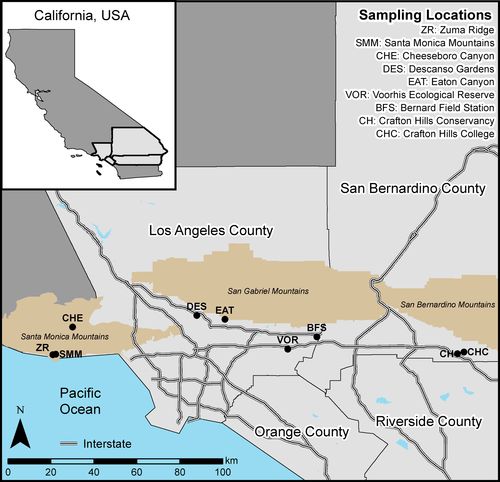Map of nine sites in southern California. Sites span a transect from the ocean to Crafton Hills. THey include Zuma Ridge, Santa Monica Mountains, Cheeseboro Canyon, Descanso Gardens, Eaton Canyon, Voorhis Ecological Reserve, Bernard Field Station, Crafton Hills Conservancy, and Crafton Hills College