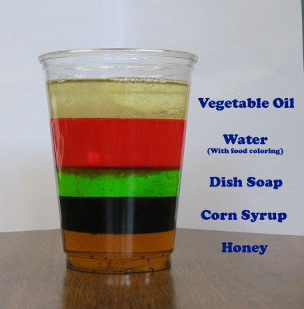 Vegetable oil, water, dish soap, corn syrup, and honey form distinct layers based on their density in a plastic cup.