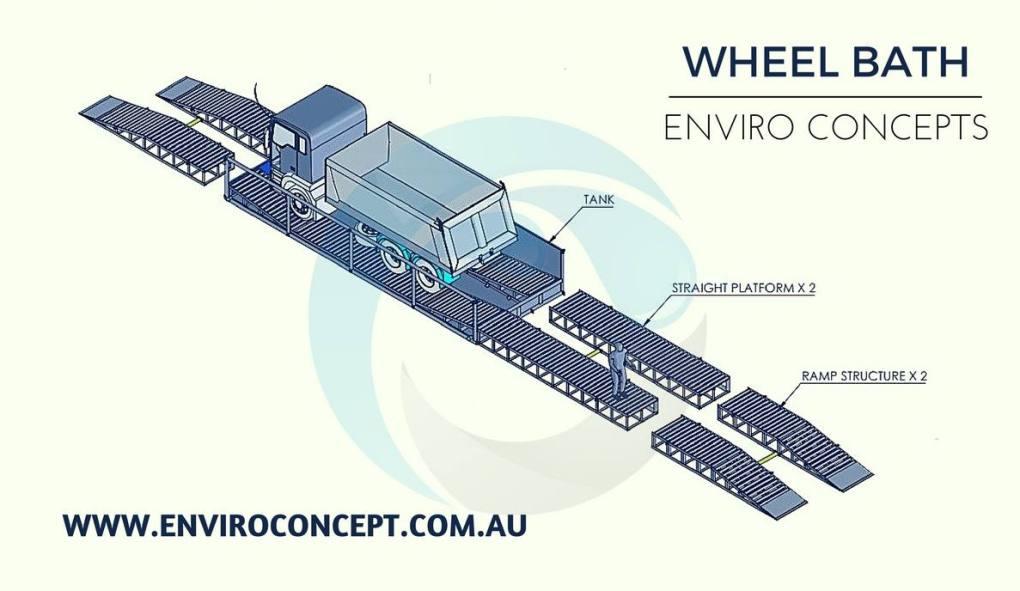 Wheel Bath, Enviro Concepts, Wastewater