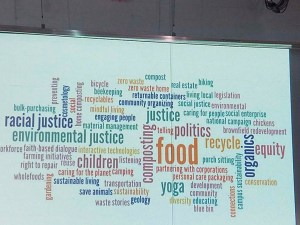 Word Map - Zero Waste Summit (Photo, Kyle Samejima)