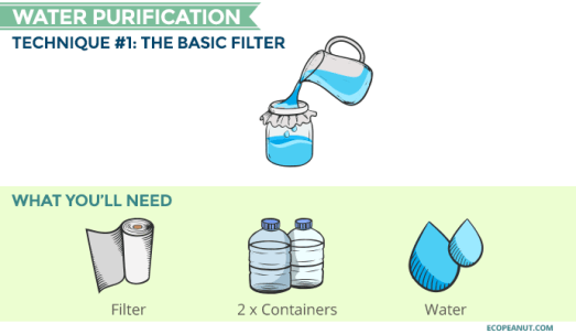 ways-to-purify-water