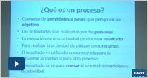 Protegido: El proceso de programar
