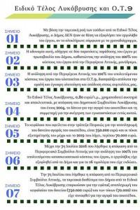 21 σημεία για το Ειδικό Τέλος Λυκόβρυσης και το Ο.Τ.9 - Μέρος Α