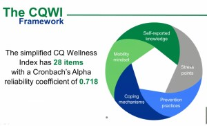 PhilCare's CQ Wellness Index measures Filipinos state of well-being during pandemic