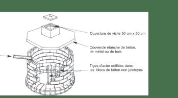 puits absorbant fonctionnement de l'installation septique