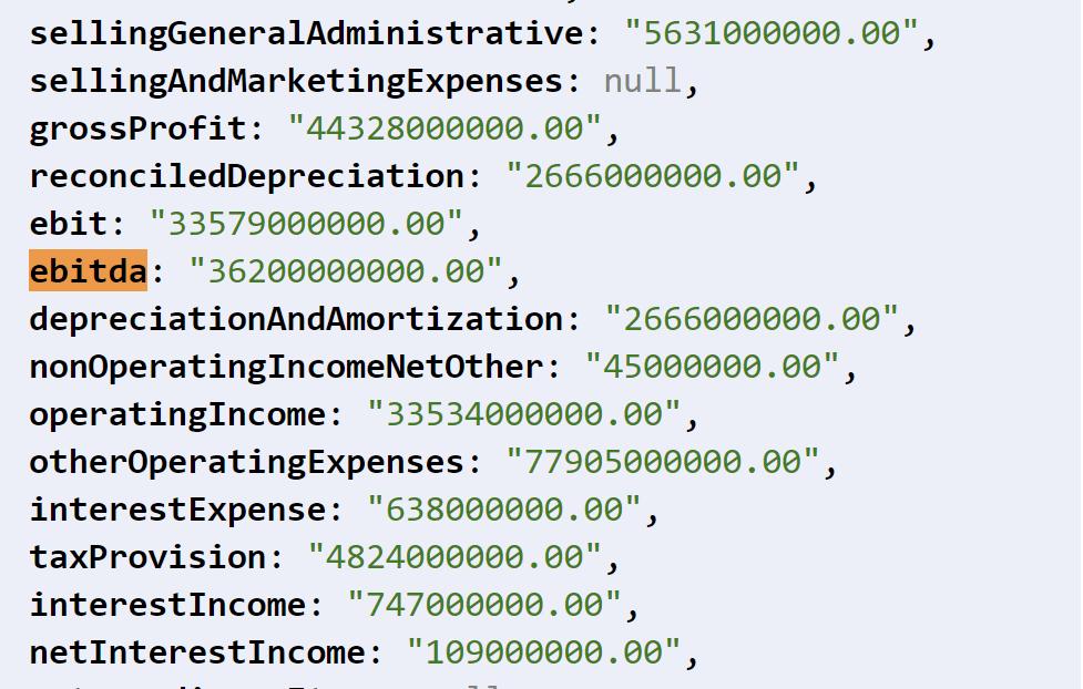 Financial Report Fundamenal API